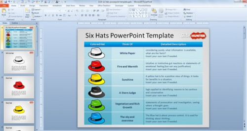 six-thinking-hats-powerpoint-template