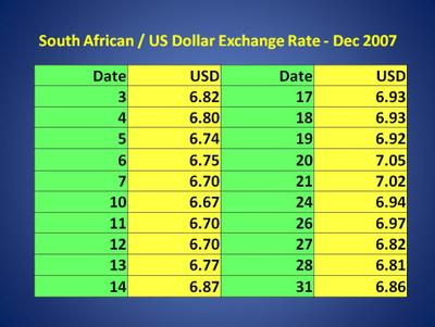 Exchangeratetable